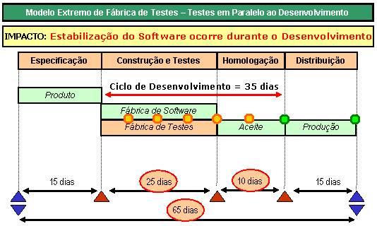 software manual testing syllabus pdf